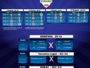 Segunda rodada Interclubes 2018