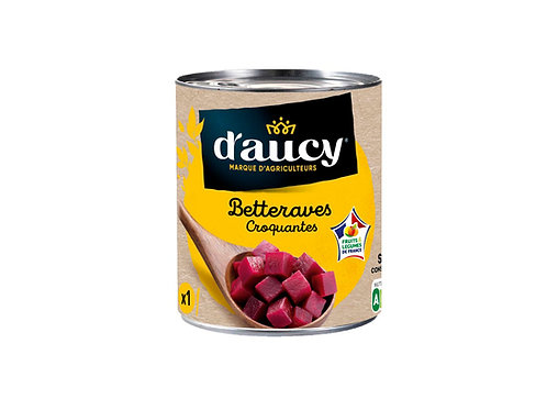 Diced Beetroots