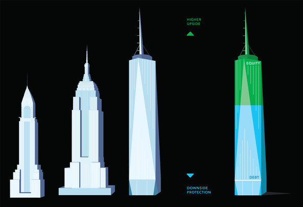 Zyyo; NYC Landmarks