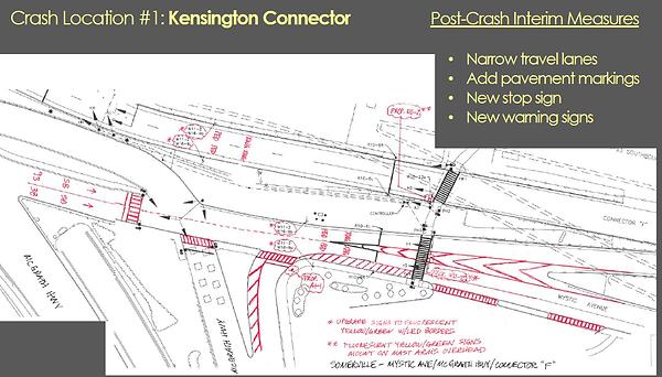 KensingtonConnector.png
