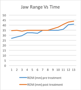 jaw range vs time.png