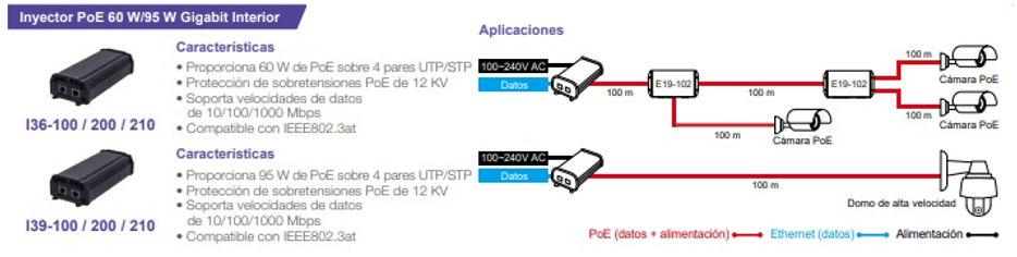 Apicación POE -1.jpg