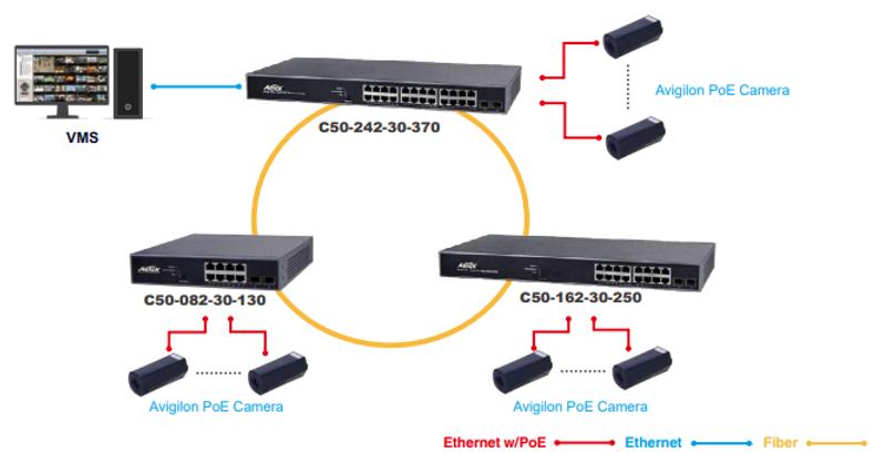 C50-242-30-370 C51-244-30-370