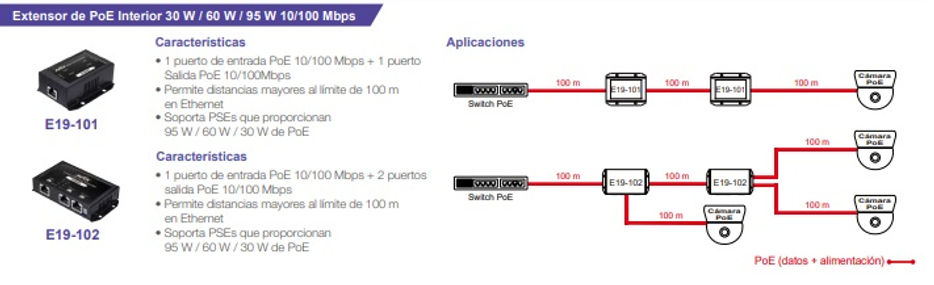 Apicación POE -4.jpg