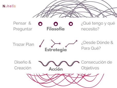 Networking Relacional: Primero tú y luego el resto