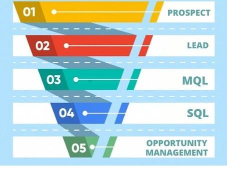 MARKETING & VENTAS: ¿Qué son los MQLs y los SQLs y por qué tu estrategia de ventas depende de ellos?
