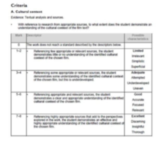 TA Criteria 1 REVISED.JPG