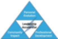 Copy of LA Triangle 2.jpg