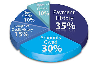 calculating_credit_score.jpg