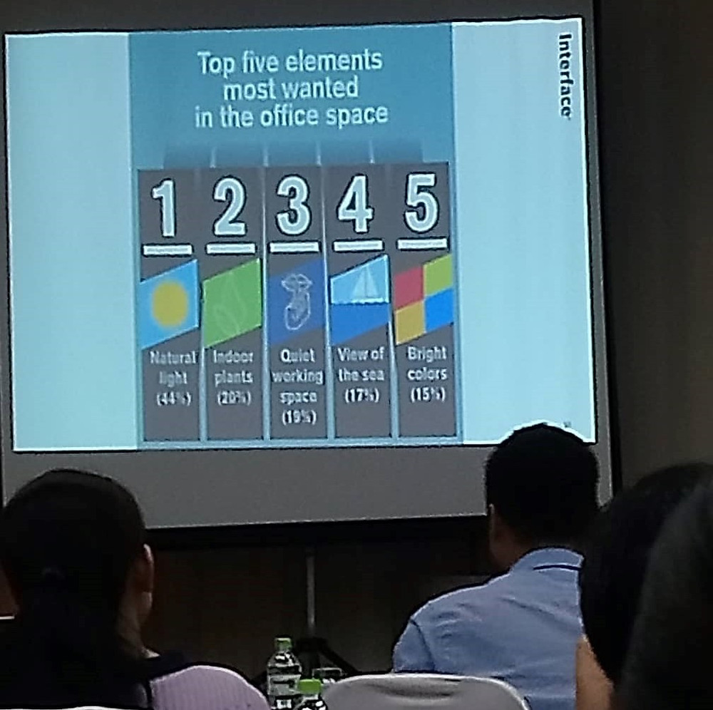 "The Top 5 elements for ""Most wanted in the office space"". Vietnam Green Buildings Council seminar, HCMC, 19 December 2018."