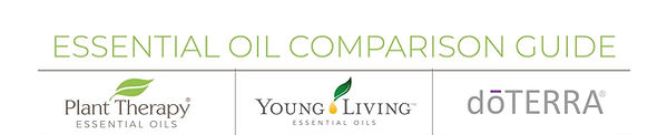 Plant%20Therapy%20Essential%20oil%20comp