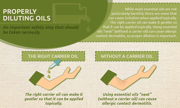 properly-diluting-oils-graphic.jpg