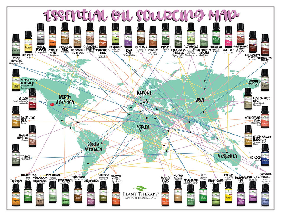 Plant Therapy Essebtial oils sourcing map