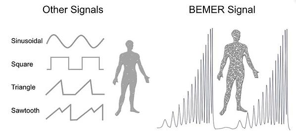 Bemer Wave Signal.png