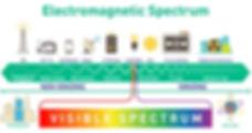 electromagnetic-radiation-spectrum.JPG