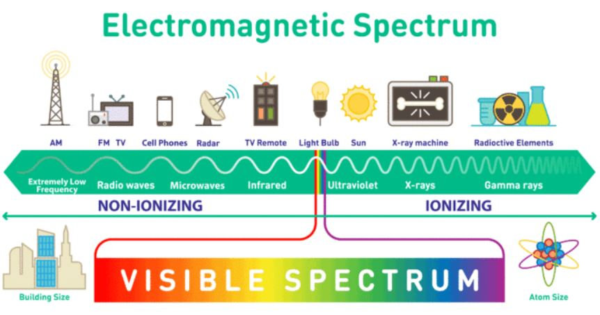 electromagnetic-radiation-spectrum.JPG