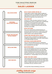 The Malting House Design Studio Sales Ladder