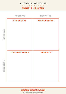 The Malting House Design Studio SWOT Analysis worksheet