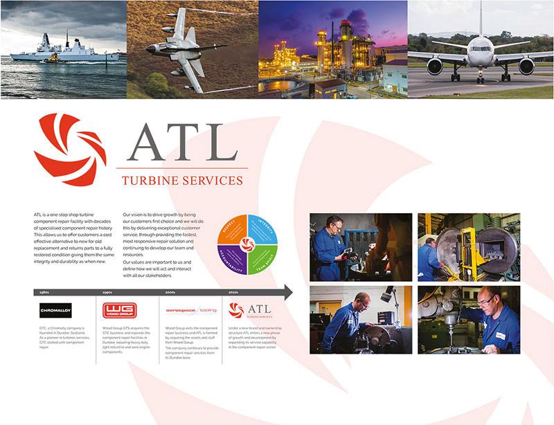 ATL Turbine Services