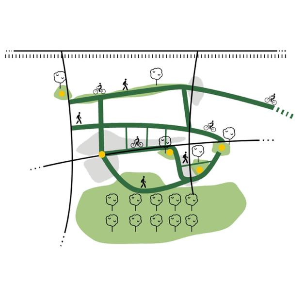 l'infrastruttura verde