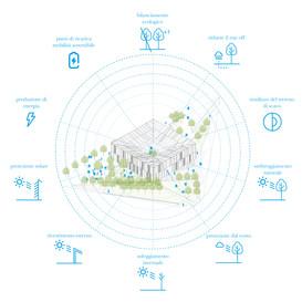 schema sostenibilità-01.jpg
