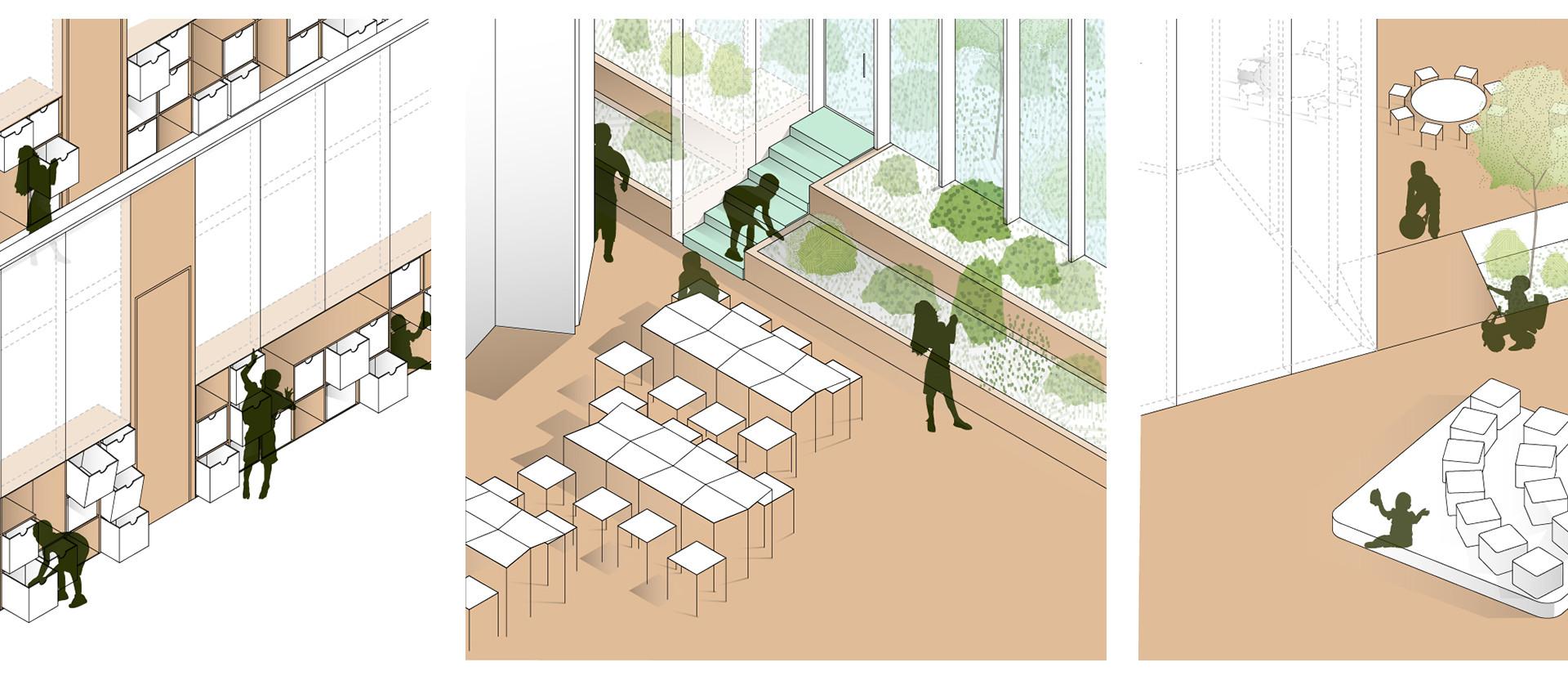 gli spazi dell'educazione