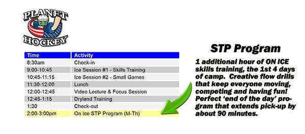 Supplemental Training Program
