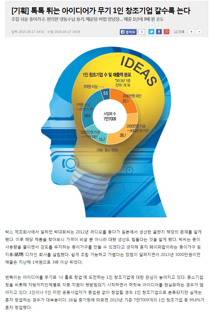 2015.03 국민일보