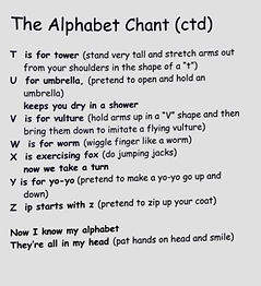 Alphabet chant 3.JPG
