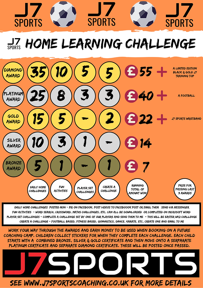 Home Challenges Awards.png