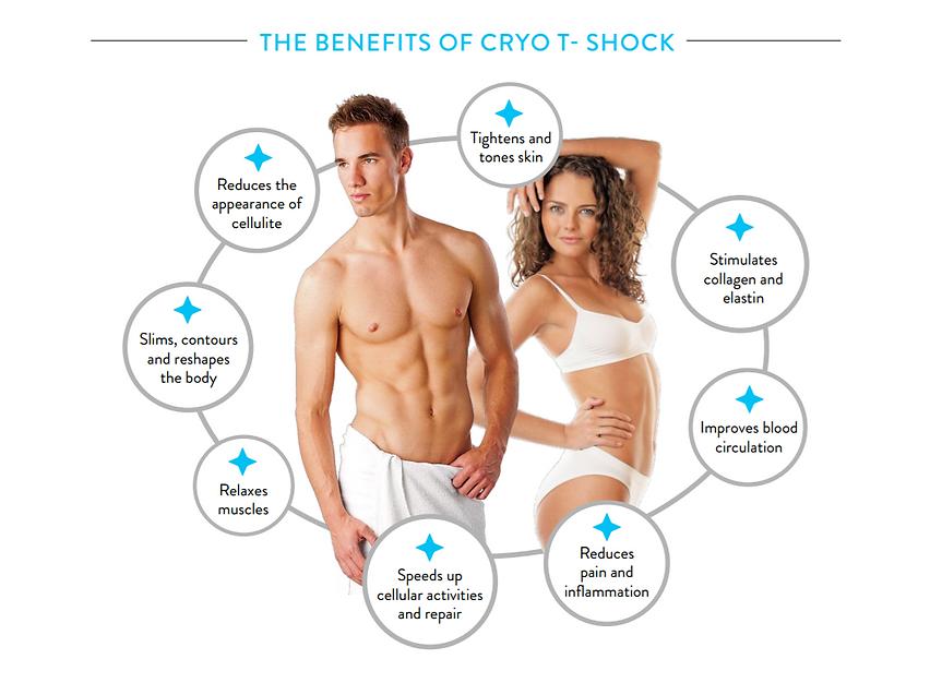 benefits of cryo tshock.png
