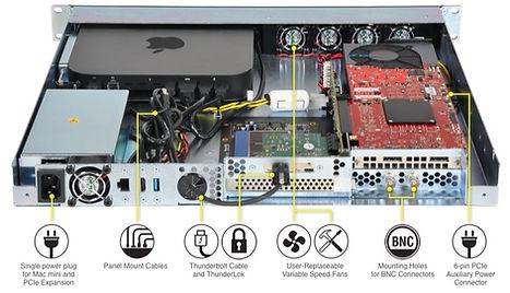 Sonnet xMac mini Server