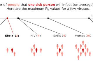 Ebola Outbreak Information