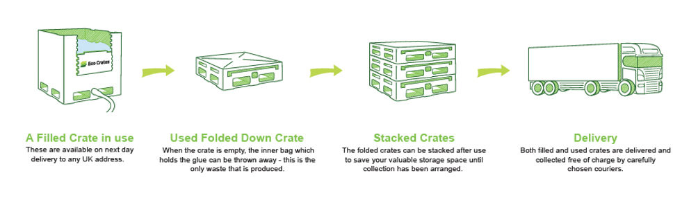 Eco-Crates-landscape-diagram.jpg