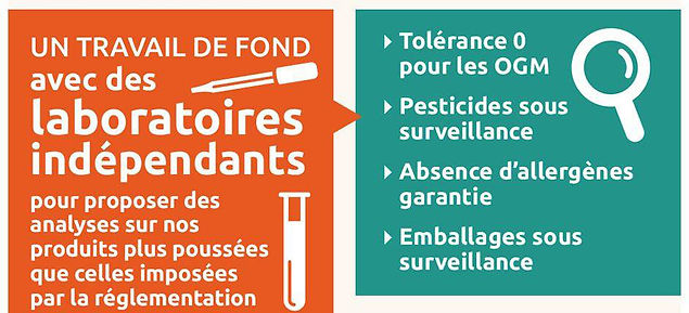 analyse laboratoire independant
