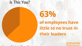 Does Your Team Secretly Think You're A Bad Leader?