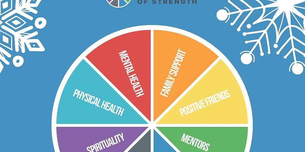 Sources of Strength Training