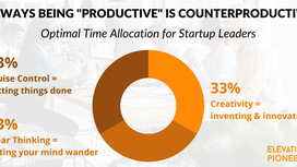 How Can Startup Leaders Steer The Ship If They're Always Busy?