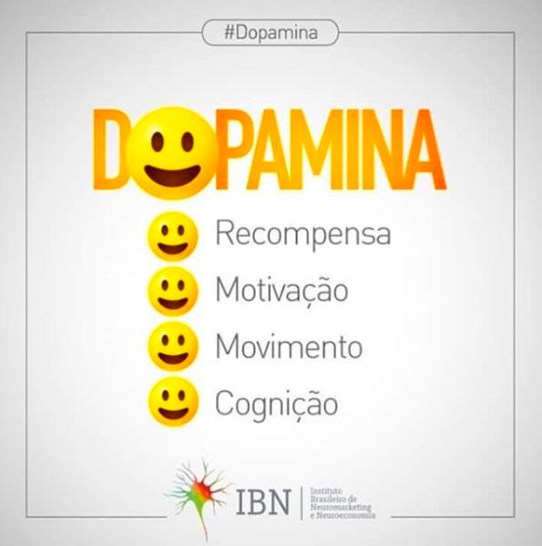 dopamina instituto brasileiro de neuromarketing lírio web digital