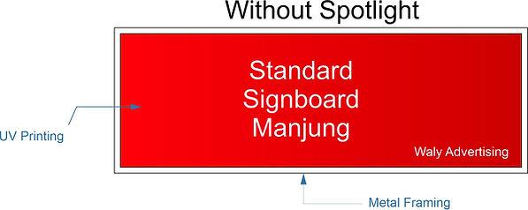 Standard Signboard Manjung 1.jpg