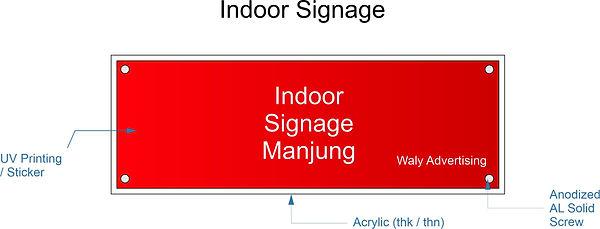 Indoor sIGN MANJUNG.jpg