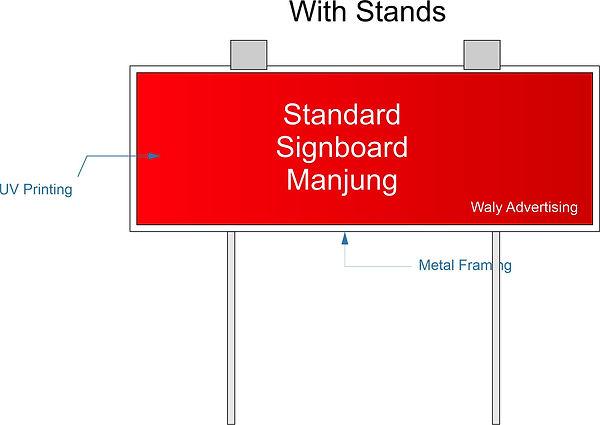 Standard Signboard Manjung with stands.j