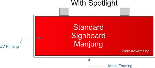 Standard Signboard Manjung.jpg