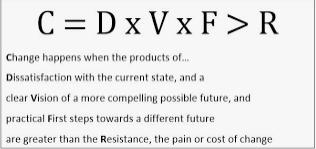 Change has a formula!