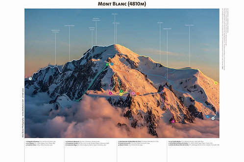 Mont Blanc - North Face