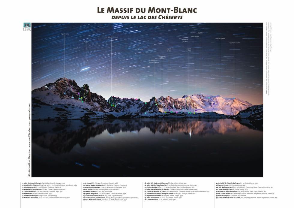Le Massif du Mont-Blanc depuis le Lac des Chéserys