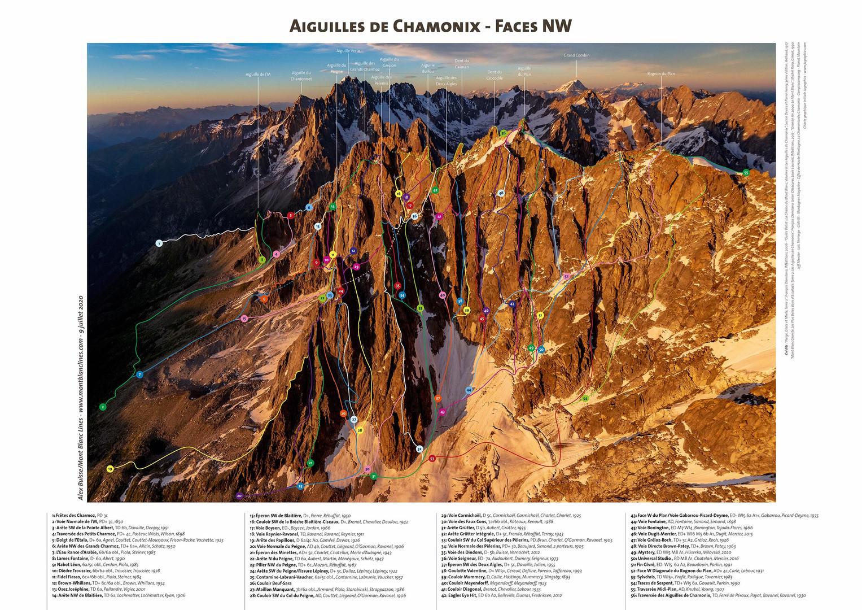 Aiguilles de Chamonix - Faces NW
