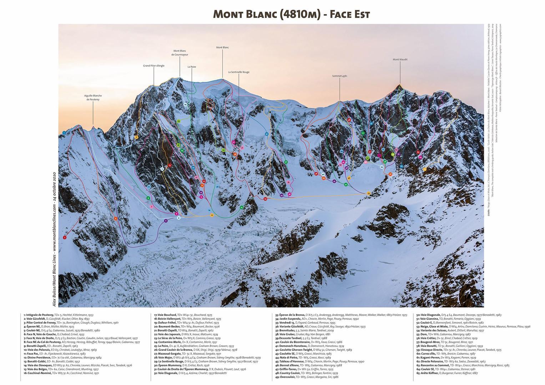 Mont Blanc - Face Est