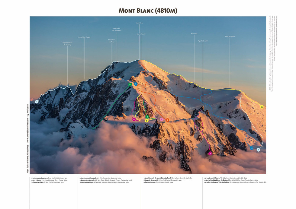 Mont Blanc - Face Nord