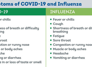 Identify the Different Symptoms of the Flu and Covid-1